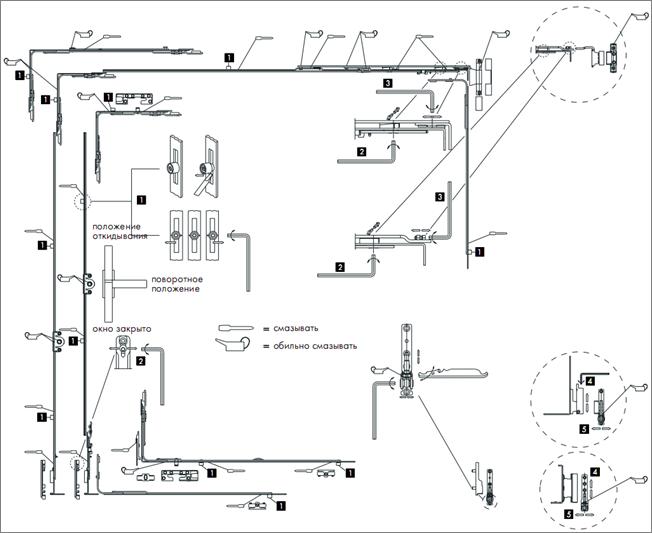 Схема смазки оконной фурнитуры